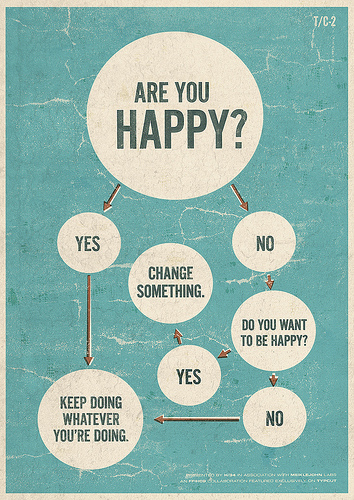Don't Worry... Be Happy (2/4)